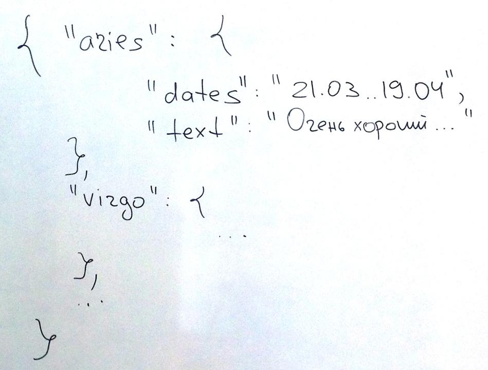 """JSON-структура для программы """"Гороскоп"""""""