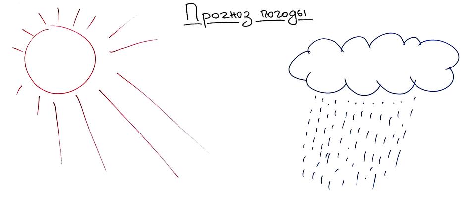 Программа 'Прогноз погоды'