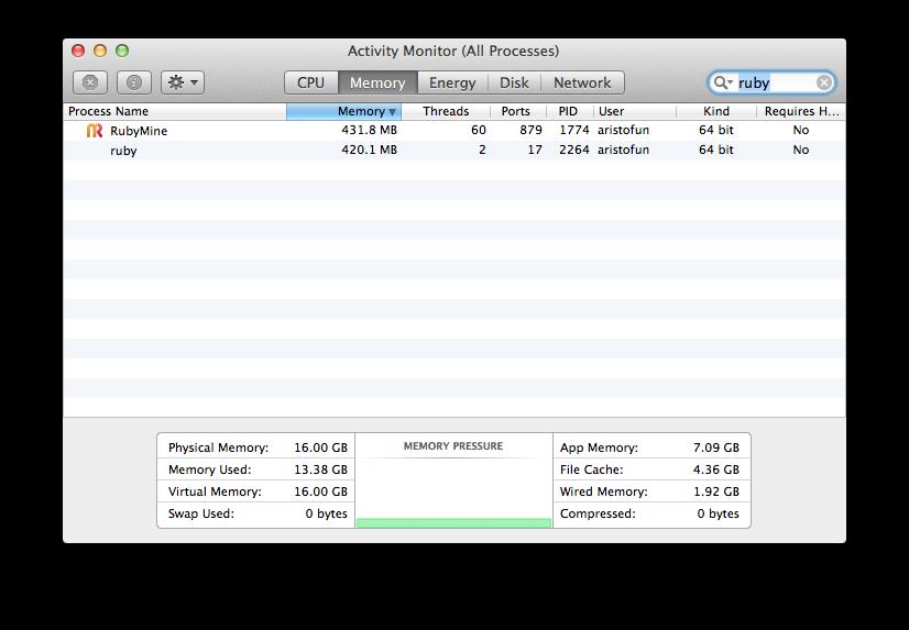 Acitity Monitor в Mac OS X